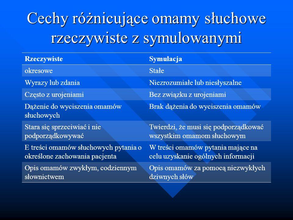 Cechy różnicujące omamy słuchowe rzeczywiste z symulowanymi RzeczywisteSymulacja okresoweStałe Wyrazy lub zdaniaNiezrozumiałe lub niesłyszalne Często