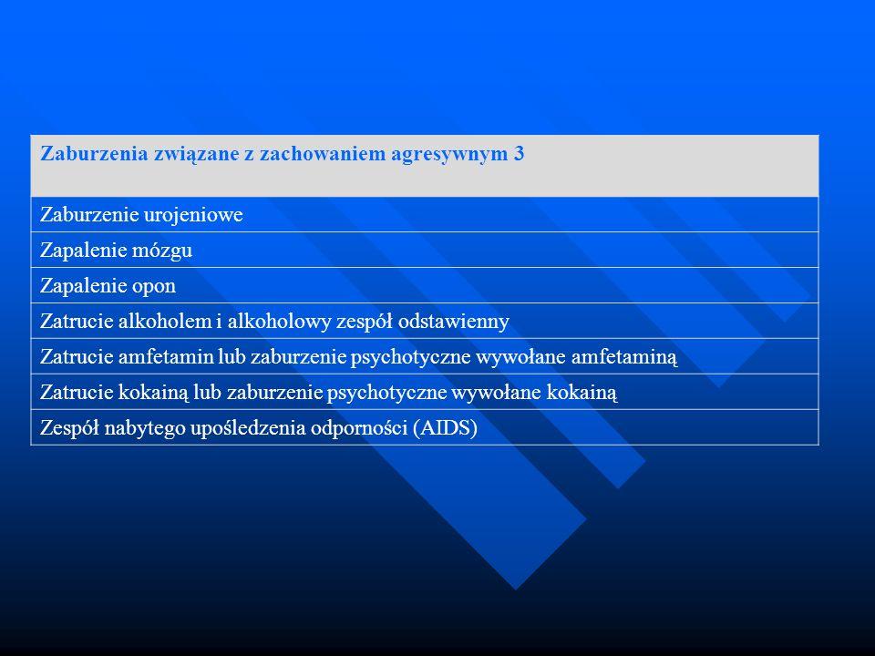 Zaburzenia związane z zachowaniem agresywnym 3 Zaburzenie urojeniowe Zapalenie mózgu Zapalenie opon Zatrucie alkoholem i alkoholowy zespół odstawienny