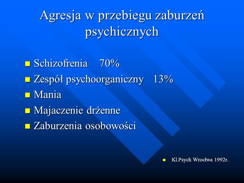 Agresja w przebiegu zaburzeń psychicznych Schizofrenia 70% Schizofrenia 70% Zespół psychoorganiczny 13% Zespół psychoorganiczny 13% Mania Mania Majacz