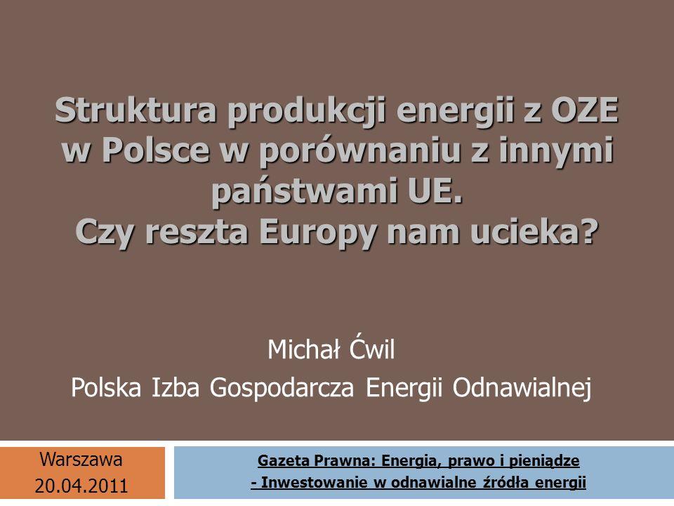 Struktura produkcji energii z OZE w Polsce w porównaniu z innymi państwami UE. Czy reszta Europy nam ucieka? Michał Ćwil Polska Izba Gospodarcza Energ