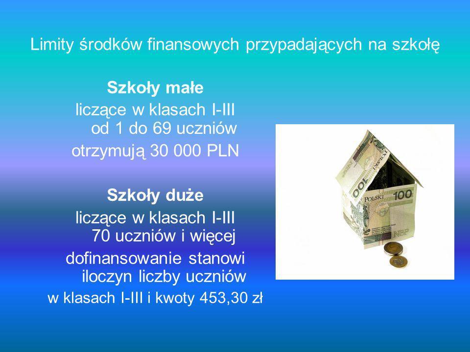 Limity środków finansowych przypadających na szkołę Szkoły małe liczące w klasach I-III od 1 do 69 uczniów otrzymują 30 000 PLN Szkoły duże liczące w