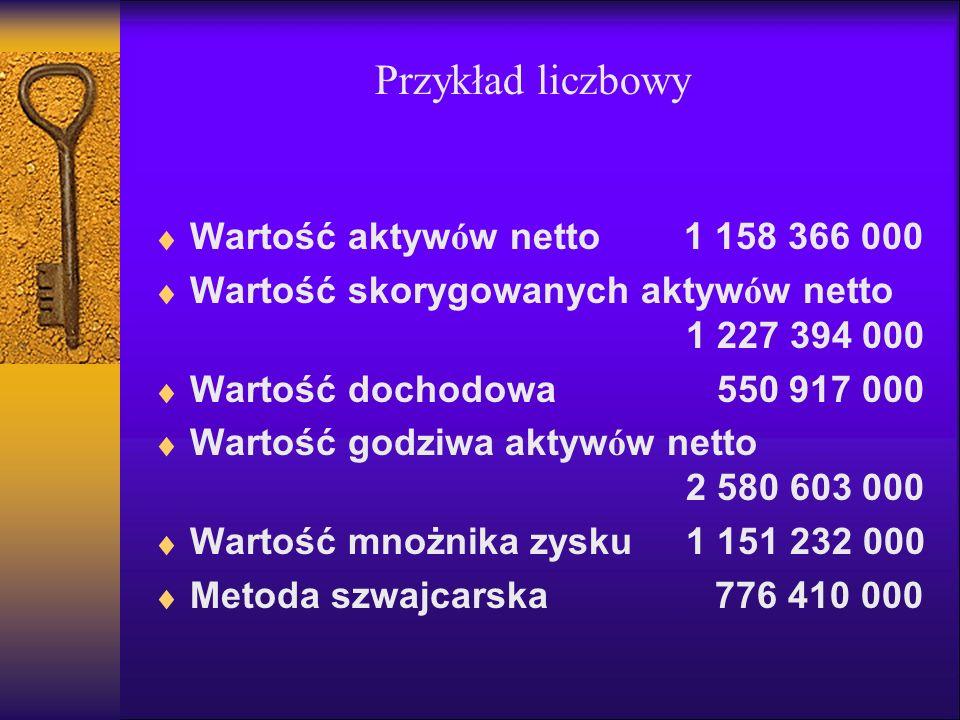 Wartość aktyw ó w netto 1 158 366 000 Wartość skorygowanych aktyw ó w netto 1 227 394 000 Wartość dochodowa 550 917 000 Wartość godziwa aktyw ó w nett