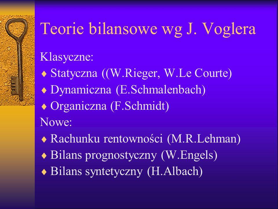 Teorie bilansowe wg J. Voglera Klasyczne: Statyczna ((W.Rieger, W.Le Courte) Dynamiczna (E.Schmalenbach) Organiczna (F.Schmidt) Nowe: Rachunku rentown