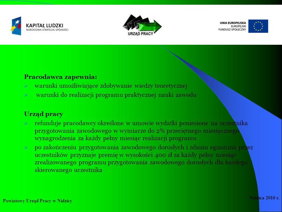 Pracodawca zapewnia: warunki umożliwiające zdobywanie wiedzy teoretycznej warunki do realizacji programu praktycznej nauki zawodu Urząd pracy refunduj