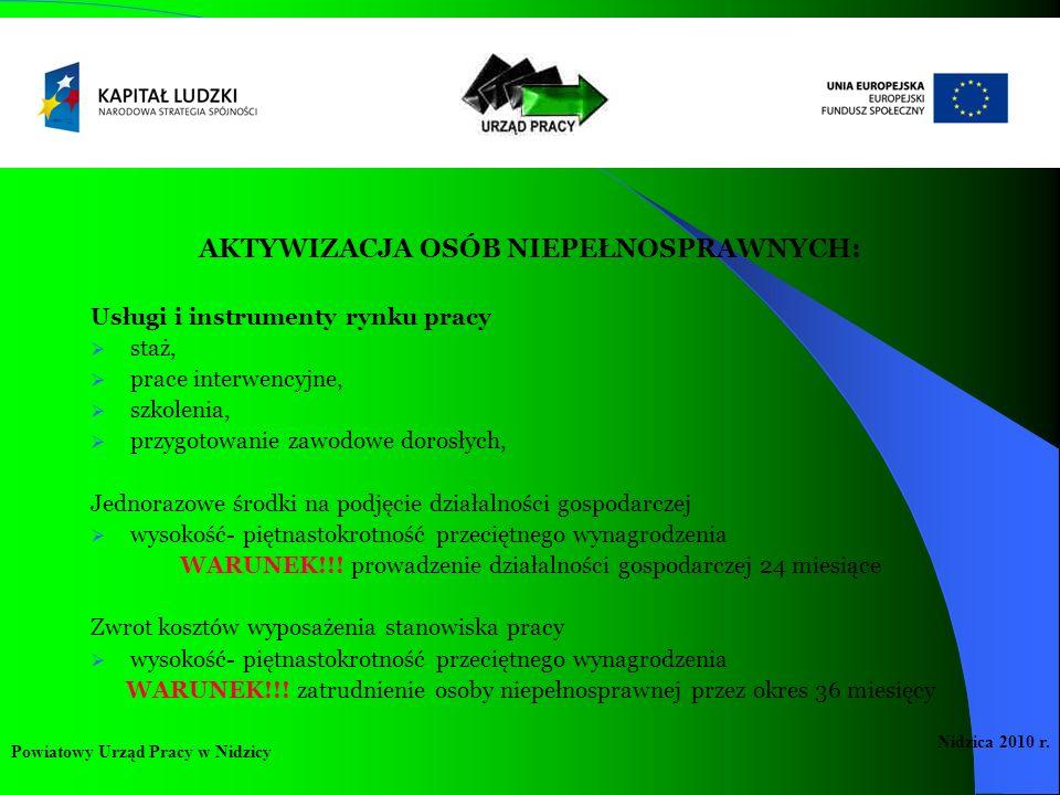 AKTYWIZACJA OSÓB NIEPEŁNOSPRAWNYCH: Usługi i instrumenty rynku pracy staż, prace interwencyjne, szkolenia, przygotowanie zawodowe dorosłych, Jednorazo