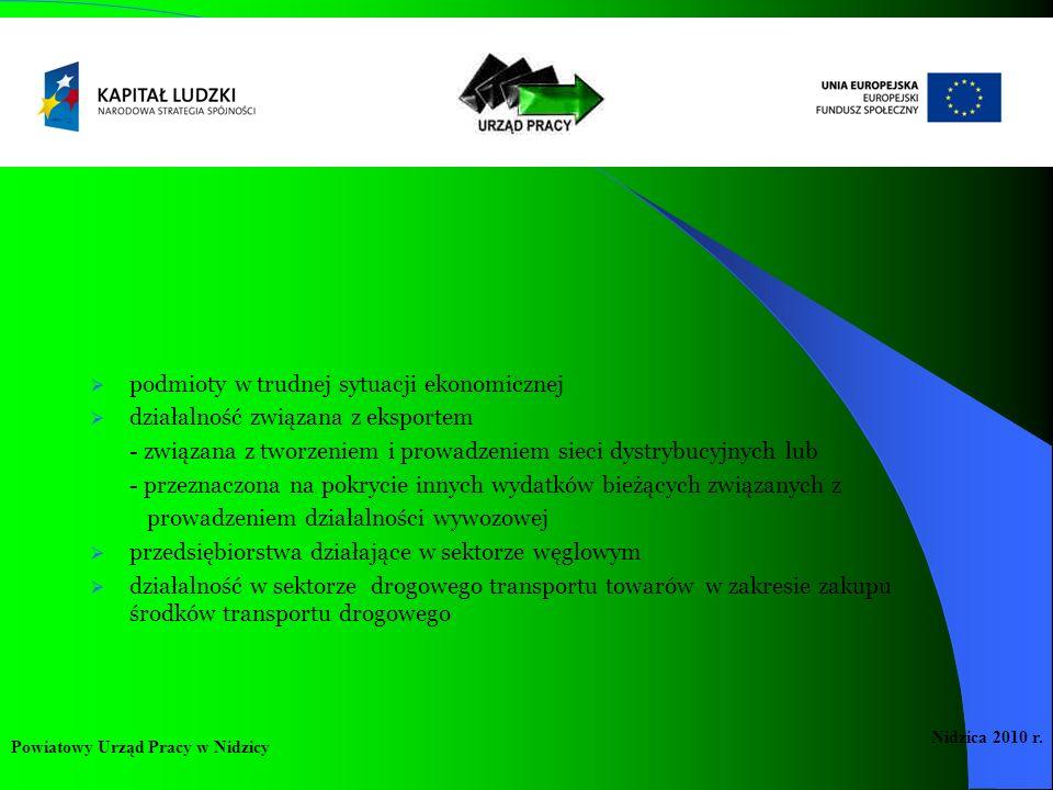 podmioty w trudnej sytuacji ekonomicznej działalność związana z eksportem - związana z tworzeniem i prowadzeniem sieci dystrybucyjnych lub - przeznacz