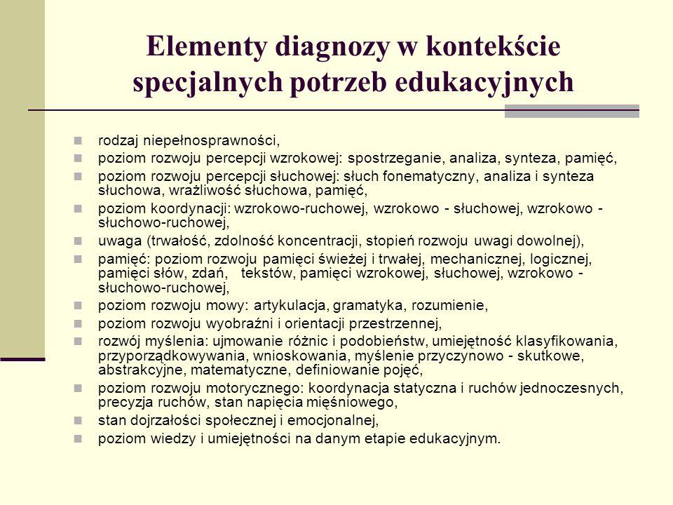 Elementy diagnozy w kontekście specjalnych potrzeb edukacyjnych rodzaj niepełnosprawności, poziom rozwoju percepcji wzrokowej: spostrzeganie, analiza,