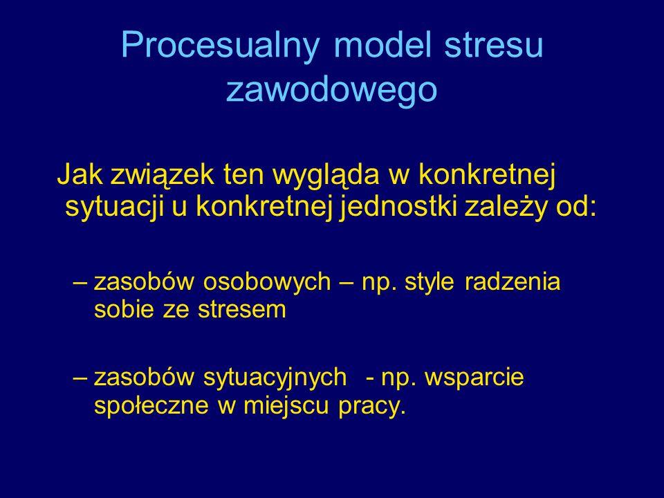 Procesualny model stresu zawodowego Jak związek ten wygląda w konkretnej sytuacji u konkretnej jednostki zależy od: –zasobów osobowych – np. style rad