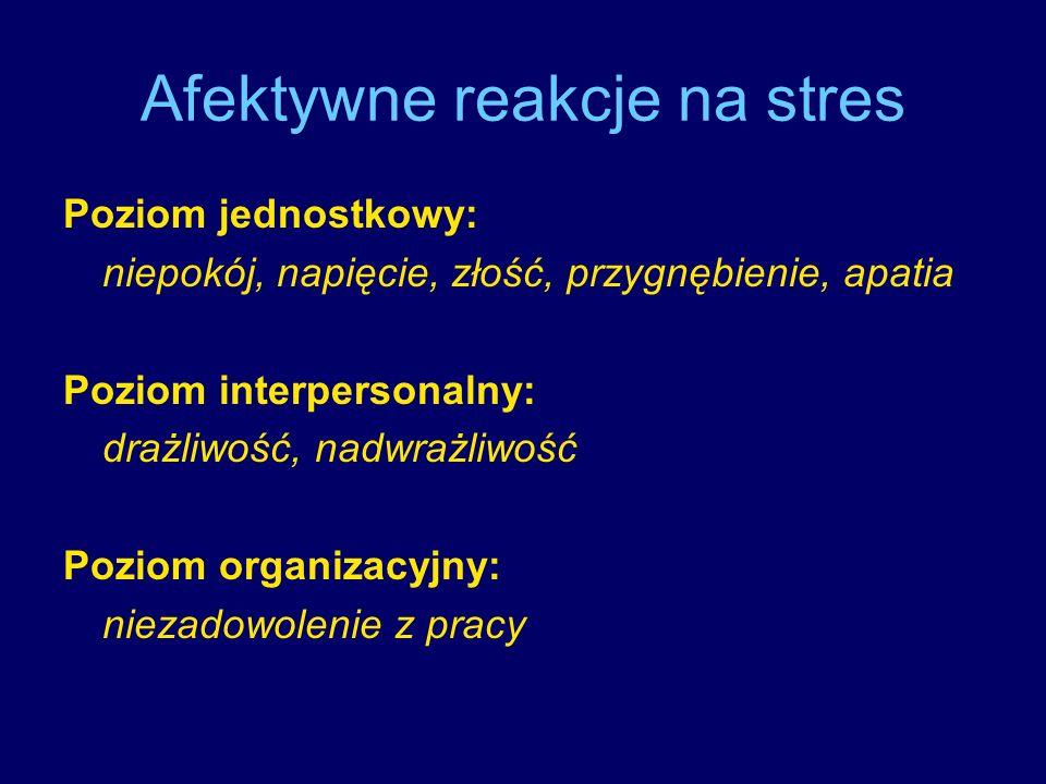 Afektywne reakcje na stres Poziom jednostkowy: niepokój, napięcie, złość, przygnębienie, apatia Poziom interpersonalny: drażliwość, nadwrażliwość Pozi