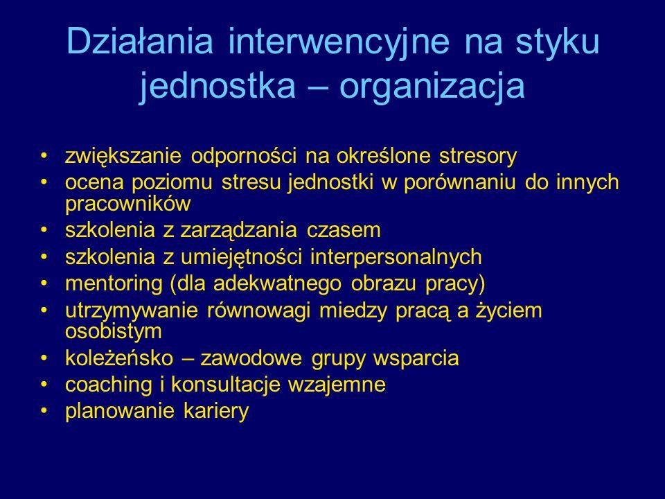 Działania interwencyjne na styku jednostka – organizacja zwiększanie odporności na określone stresory ocena poziomu stresu jednostki w porównaniu do i
