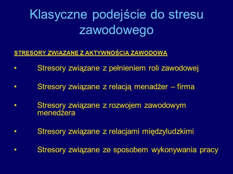 Klasyczne podejście do stresu zawodowego STRESORY ZWIĄZANE Z AKTYWNOŚCIĄ ZAWODOWĄ Stresory związane z pełnieniem roli zawodowej Stresory związane z re