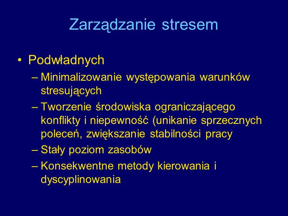 Zarządzanie stresem Podwładnych –Minimalizowanie występowania warunków stresujących –Tworzenie środowiska ograniczającego konflikty i niepewność (unik