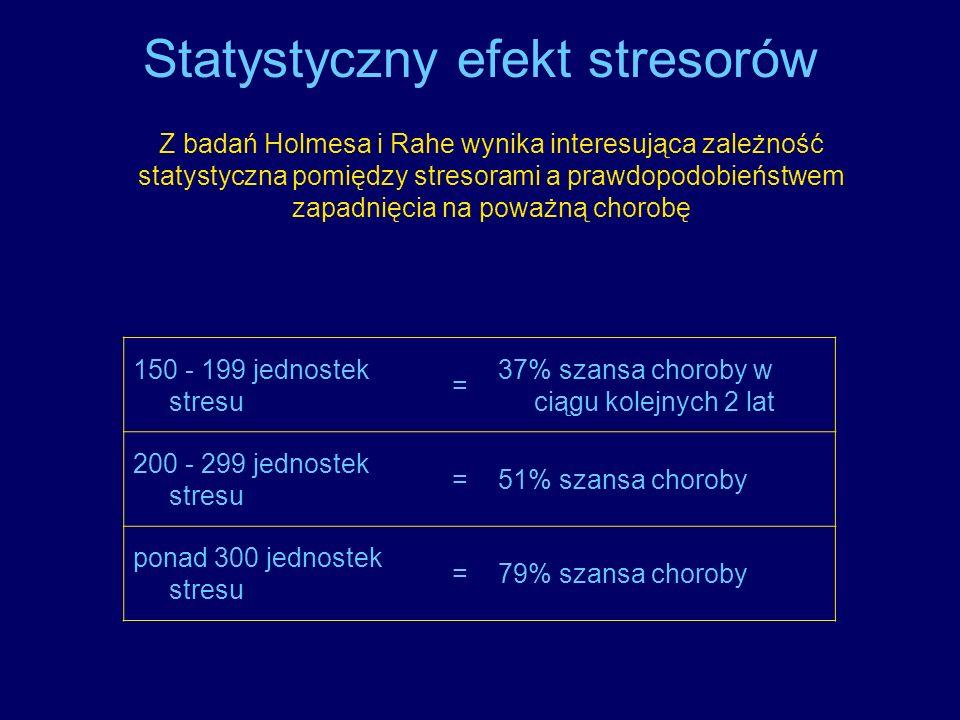 Statystyczny efekt stresorów 150 - 199 jednostek stresu = 37% szansa choroby w ciągu kolejnych 2 lat 200 - 299 jednostek stresu =51% szansa choroby po