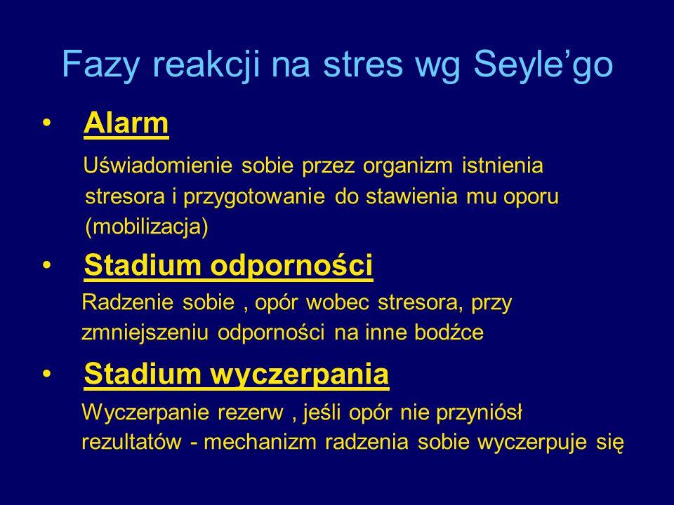 Fazy reakcji na stres wg Seylego Alarm Uświadomienie sobie przez organizm istnienia stresora i przygotowanie do stawienia mu oporu (mobilizacja) Stadi