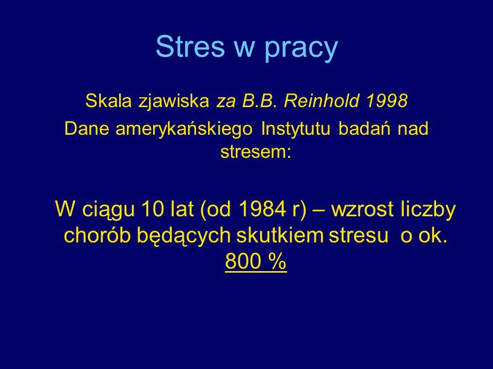 Stres w pracy Skala zjawiska za B.B. Reinhold 1998 Dane amerykańskiego Instytutu badań nad stresem: W ciągu 10 lat (od 1984 r) – wzrost liczby chorób