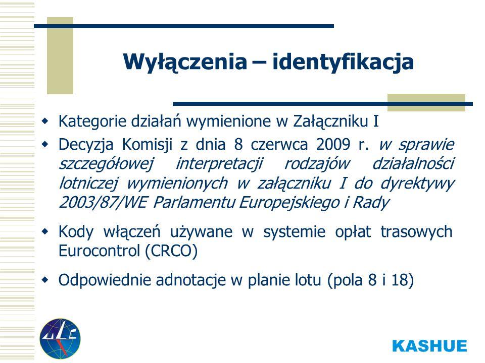 Kategorie działań wymienione w Załączniku I Decyzja Komisji z dnia 8 czerwca 2009 r. w sprawie szczegółowej interpretacji rodzajów działalności lotnic