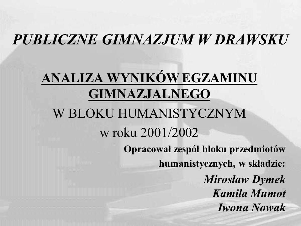 PUBLICZNE GIMNAZJUM W DRAWSKU ANALIZA WYNIKÓW EGZAMINU GIMNAZJALNEGO W BLOKU HUMANISTYCZNYM w roku 2001/2002 Opracował zespół bloku przedmiotów humani