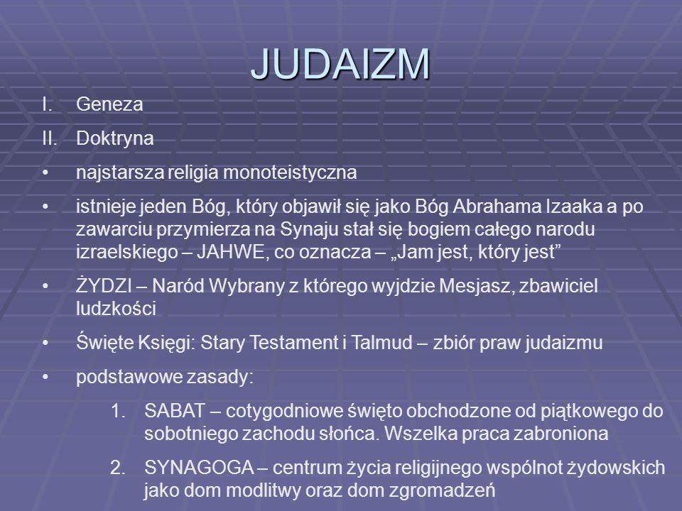 JUDAIZM I.Geneza II.Doktryna najstarsza religia monoteistyczna istnieje jeden Bóg, który objawił się jako Bóg Abrahama Izaaka a po zawarciu przymierza