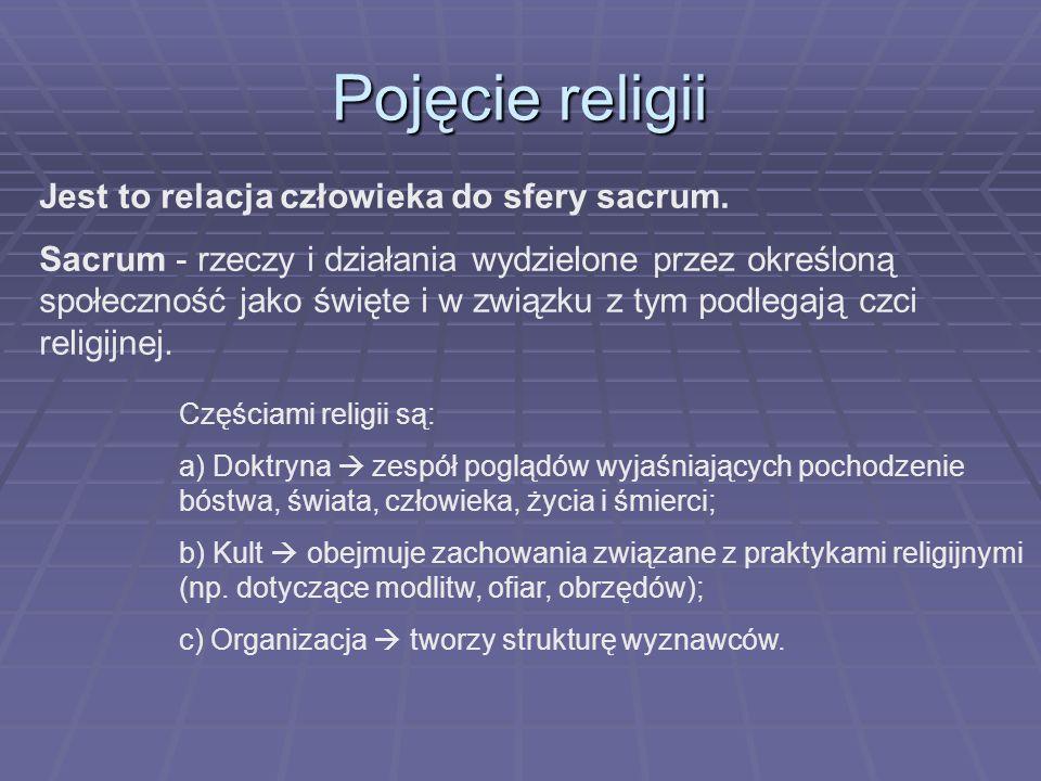 Pojęcie religii Jest to relacja człowieka do sfery sacrum. Sacrum - rzeczy i działania wydzielone przez określoną społeczność jako święte i w związku