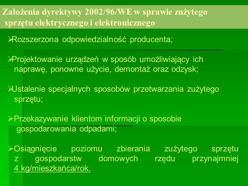 Ustawa z dnia 29 lipca 2005 r.o zużytym sprzęcie elektrycznym i elektronicznym (Dz.