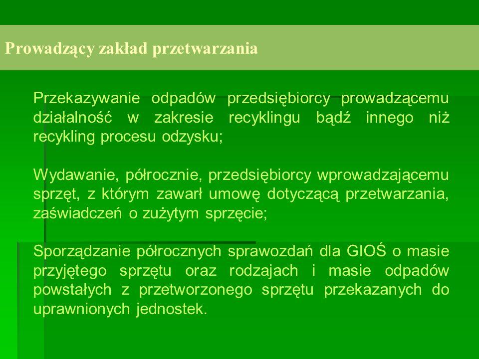 Prowadzący zakład przetwarzania Przekazywanie odpadów przedsiębiorcy prowadzącemu działalność w zakresie recyklingu bądź innego niż recykling procesu