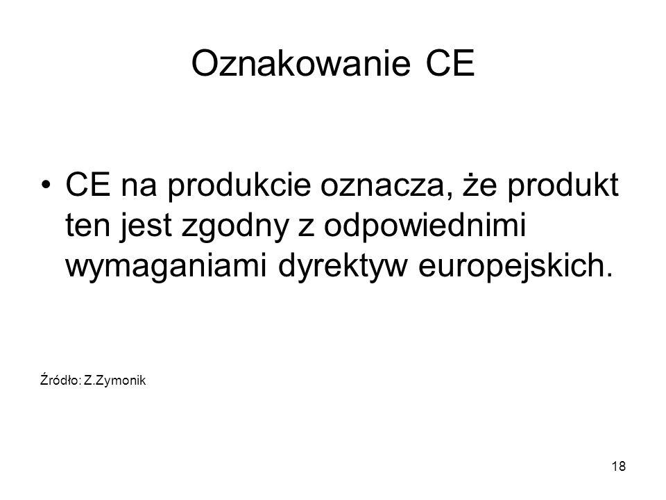 18 Oznakowanie CE CE na produkcie oznacza, że produkt ten jest zgodny z odpowiednimi wymaganiami dyrektyw europejskich. Źródło: Z.Zymonik