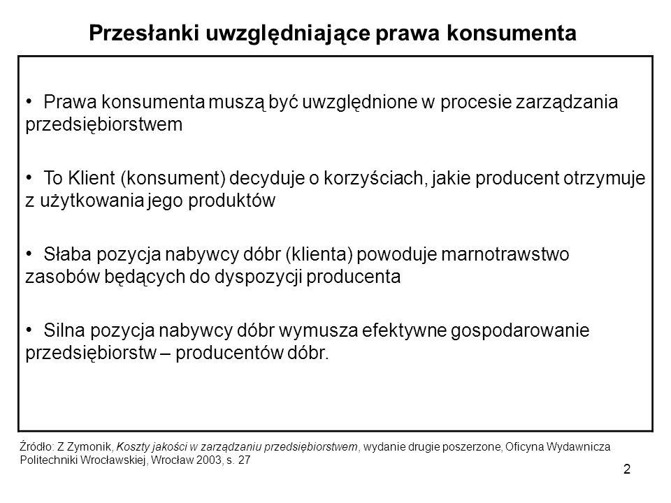 2 Prawa konsumenta muszą być uwzględnione w procesie zarządzania przedsiębiorstwem To Klient (konsument) decyduje o korzyściach, jakie producent otrzy