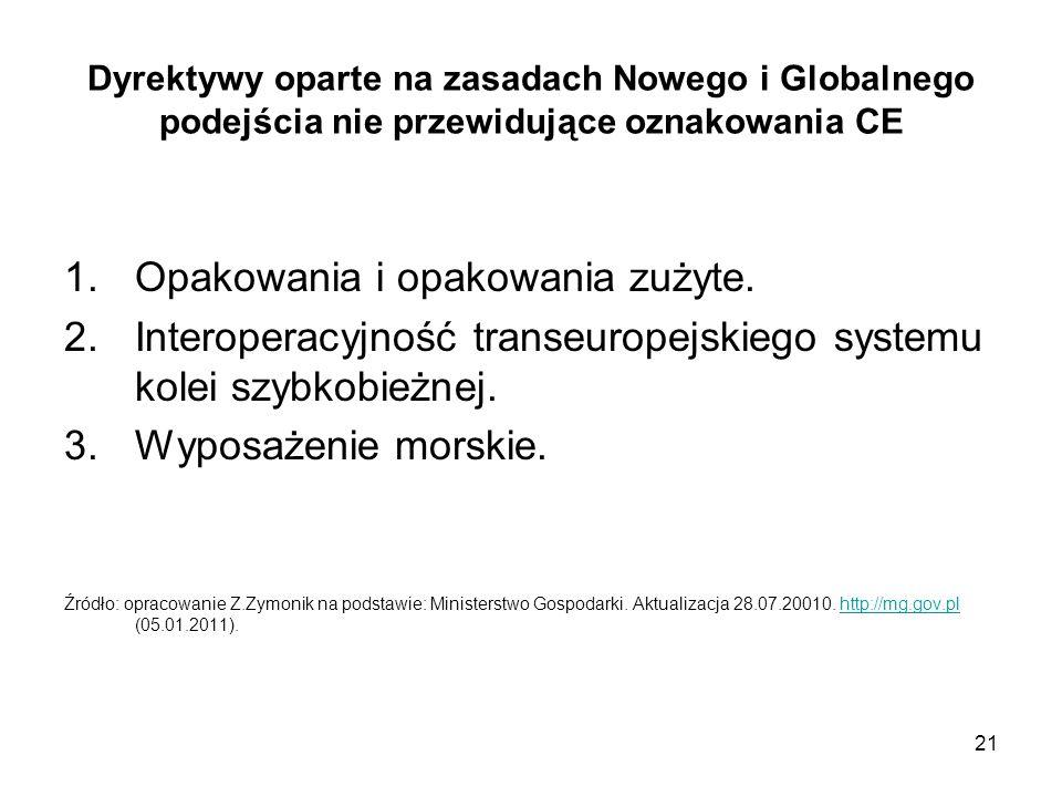 21 Dyrektywy oparte na zasadach Nowego i Globalnego podejścia nie przewidujące oznakowania CE 1.Opakowania i opakowania zużyte. 2.Interoperacyjność tr