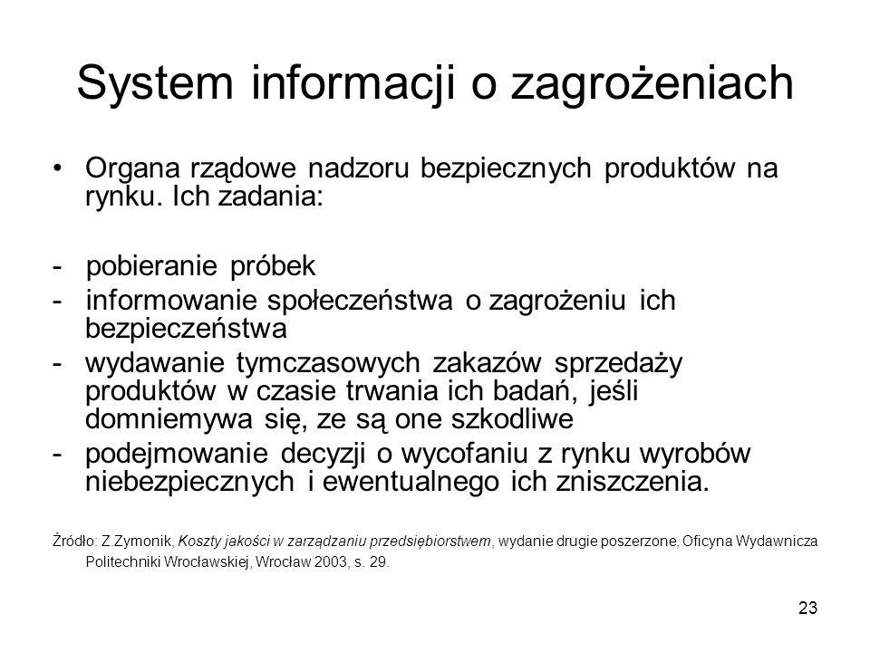 23 System informacji o zagrożeniach Organa rządowe nadzoru bezpiecznych produktów na rynku. Ich zadania: - pobieranie próbek - informowanie społeczeńs