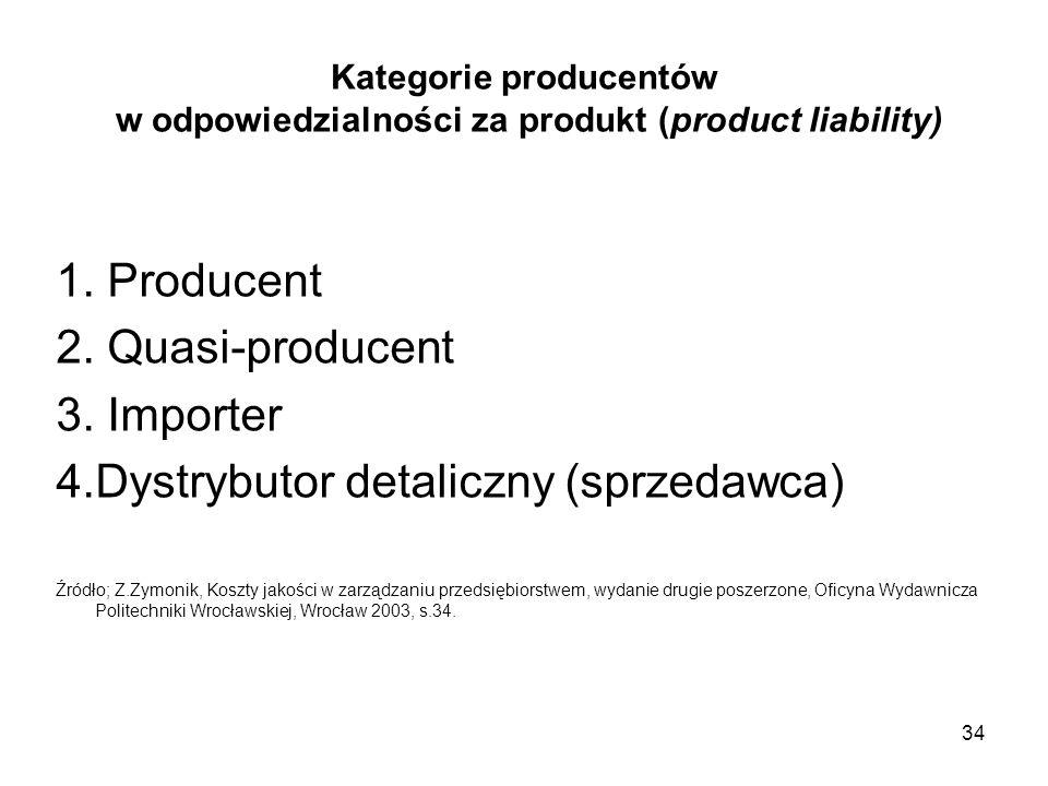 34 Kategorie producentów w odpowiedzialności za produkt (product liability) 1. Producent 2. Quasi-producent 3. Importer 4.Dystrybutor detaliczny (sprz