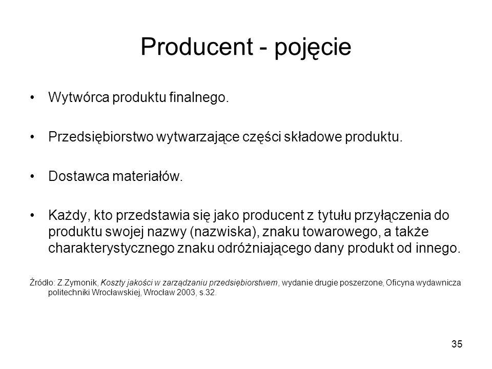 35 Producent - pojęcie Wytwórca produktu finalnego. Przedsiębiorstwo wytwarzające części składowe produktu. Dostawca materiałów. Każdy, kto przedstawi