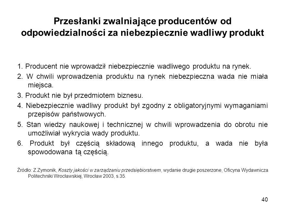 40 Przesłanki zwalniające producentów od odpowiedzialności za niebezpiecznie wadliwy produkt 1. Producent nie wprowadził niebezpiecznie wadliwego prod