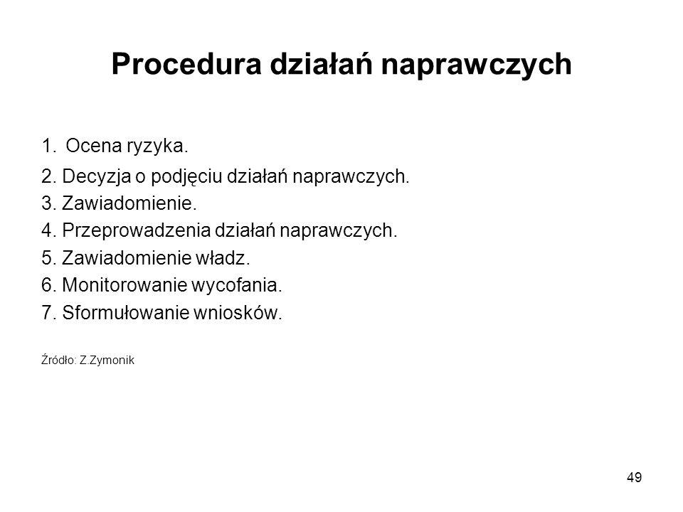 49 Procedura działań naprawczych 1. Ocena ryzyka. 2. Decyzja o podjęciu działań naprawczych. 3. Zawiadomienie. 4. Przeprowadzenia działań naprawczych.