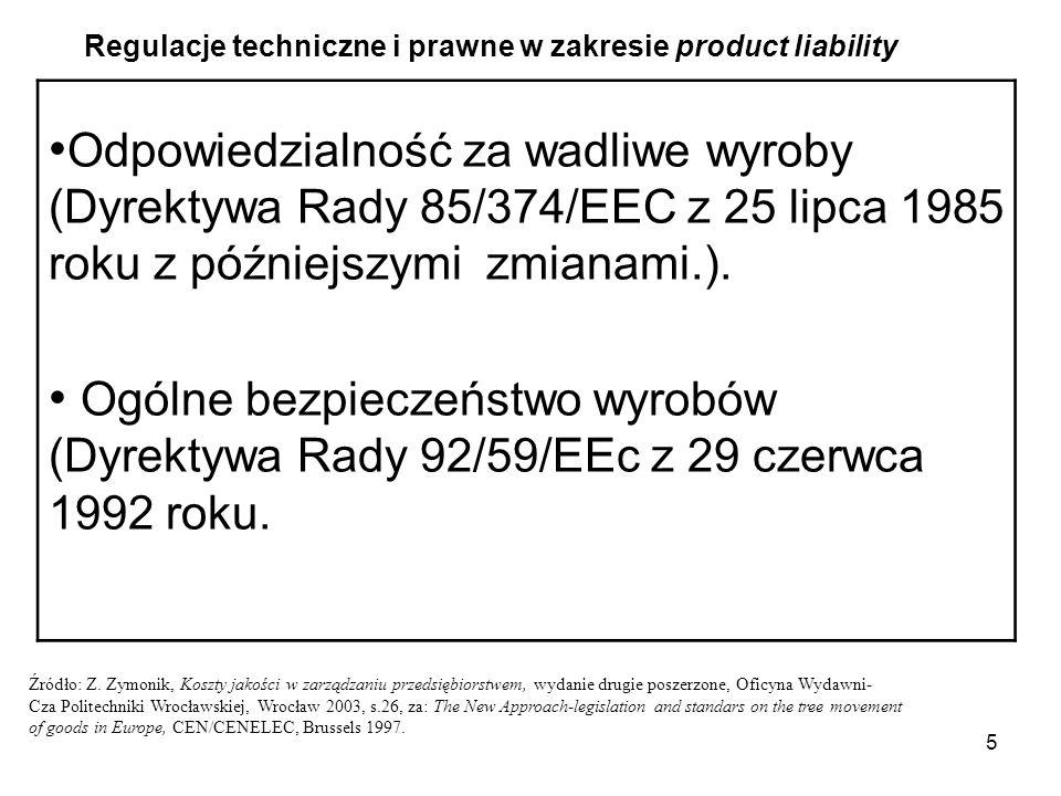 5 Odpowiedzialność za wadliwe wyroby (Dyrektywa Rady 85/374/EEC z 25 lipca 1985 roku z późniejszymi zmianami.). Ogólne bezpieczeństwo wyrobów (Dyrekty