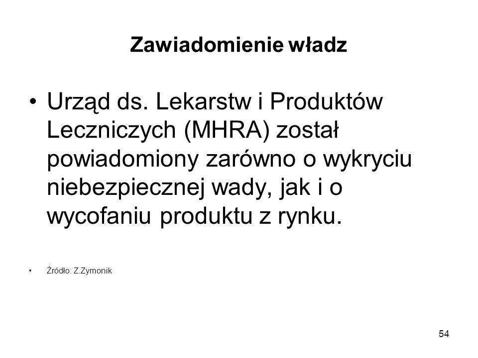 54 Zawiadomienie władz Urząd ds. Lekarstw i Produktów Leczniczych (MHRA) został powiadomiony zarówno o wykryciu niebezpiecznej wady, jak i o wycofaniu