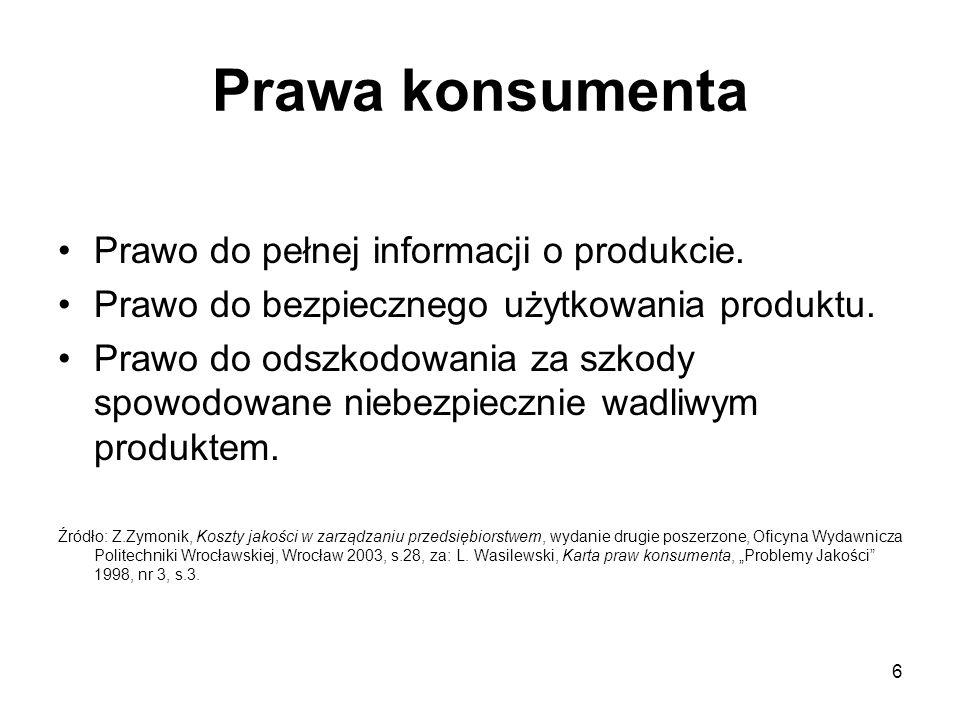 6 Prawa konsumenta Prawo do pełnej informacji o produkcie. Prawo do bezpiecznego użytkowania produktu. Prawo do odszkodowania za szkody spowodowane ni