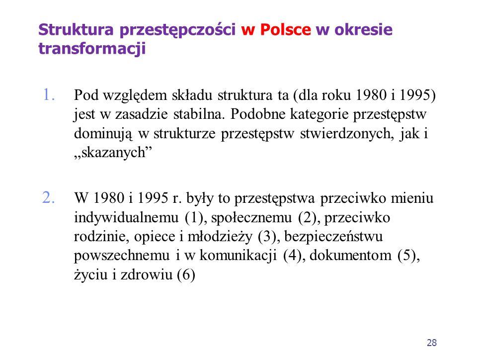 27 Przestępczość ujawniona w Polsce – dynamika... 1. Gwałtowny wzrost przestępczości w latach 90. był jednak nie tylko efektem wspomnianej kryminaliza