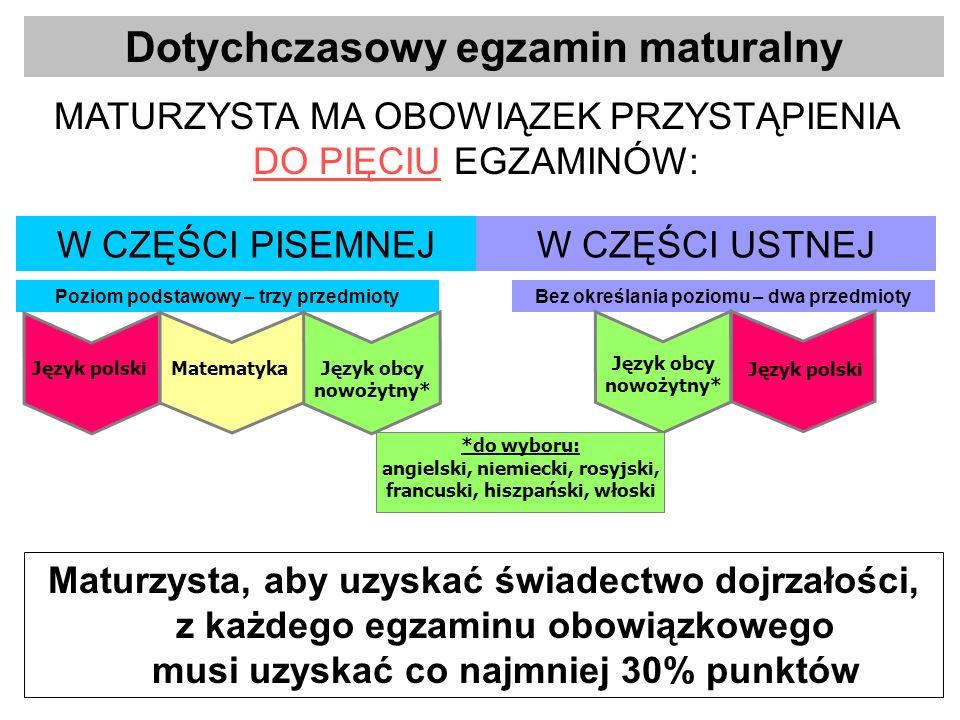 MATURZYSTA MA OBOWIĄZEK PRZYSTĄPIENIA DO PIĘCIU EGZAMINÓW: W CZĘŚCI PISEMNEJW CZĘŚCI USTNEJ Poziom podstawowy – trzy przedmioty Język polski Język obc