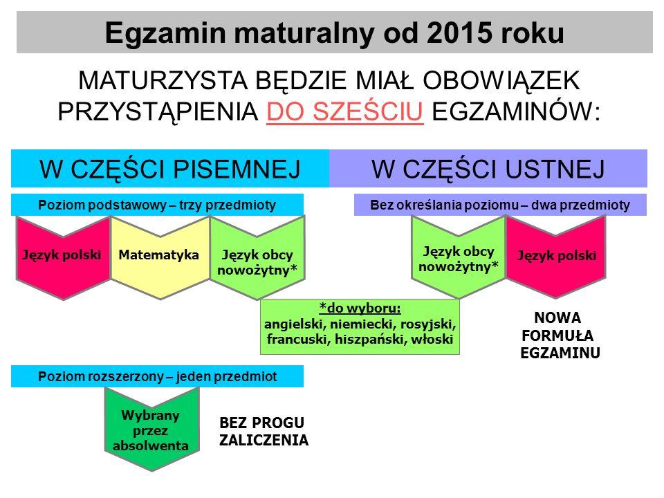 MATURZYSTA BĘDZIE MIAŁ OBOWIĄZEK PRZYSTĄPIENIA DO SZEŚCIU EGZAMINÓW: W CZĘŚCI PISEMNEJW CZĘŚCI USTNEJ Poziom podstawowy – trzy przedmioty Język polski