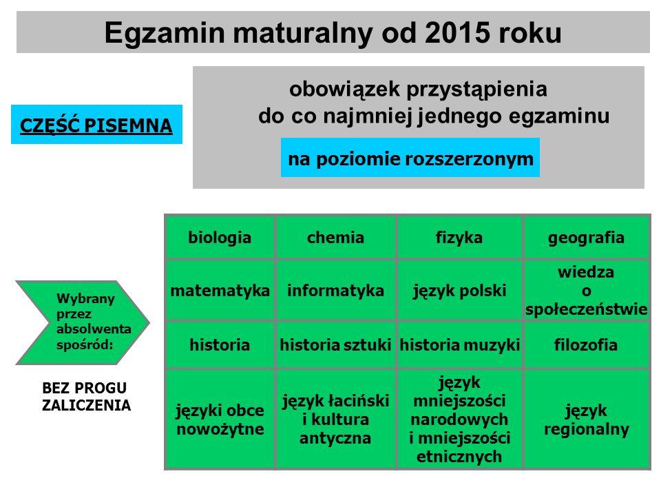 obowiązek przystąpienia do co najmniej jednego egzaminu Egzamin maturalny od 2015 roku biologiachemiafizykageografia matematykainformatykajęzyk polski