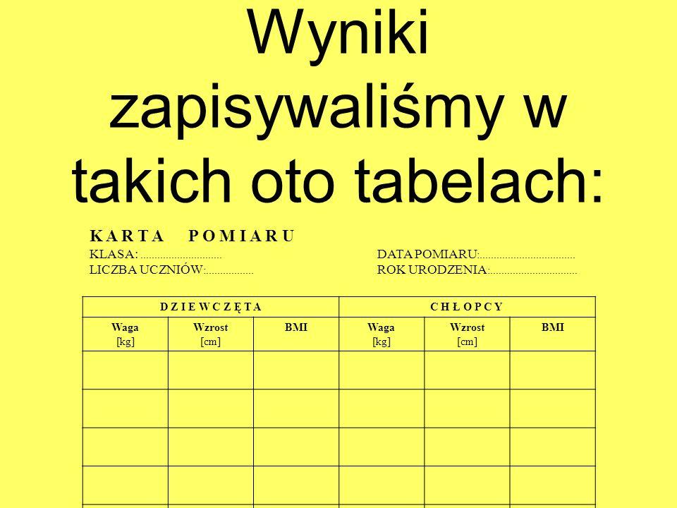 Wyniki zapisywaliśmy w takich oto tabelach: K A R T A P O M I A R U KLASA:............................. DATA POMIARU :................................