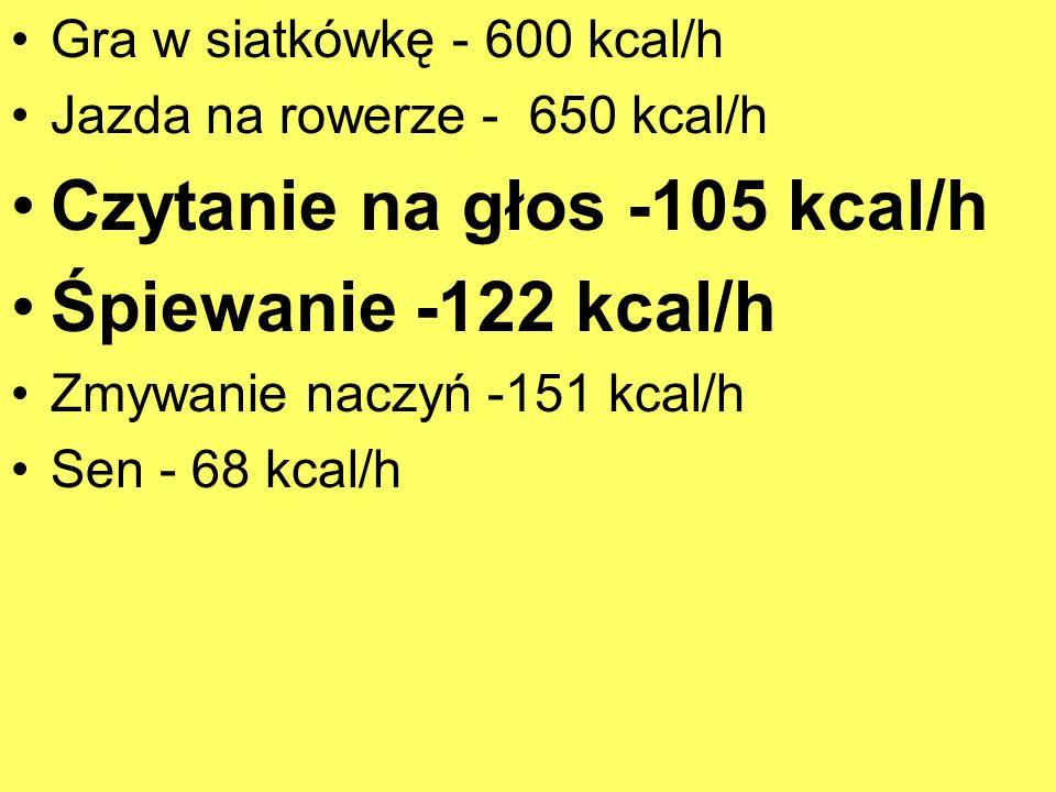 Gra w siatkówkę - 600 kcal/h Jazda na rowerze - 650 kcal/h Czytanie na głos -105 kcal/h Śpiewanie -122 kcal/h Zmywanie naczyń -151 kcal/h Sen - 68 kca