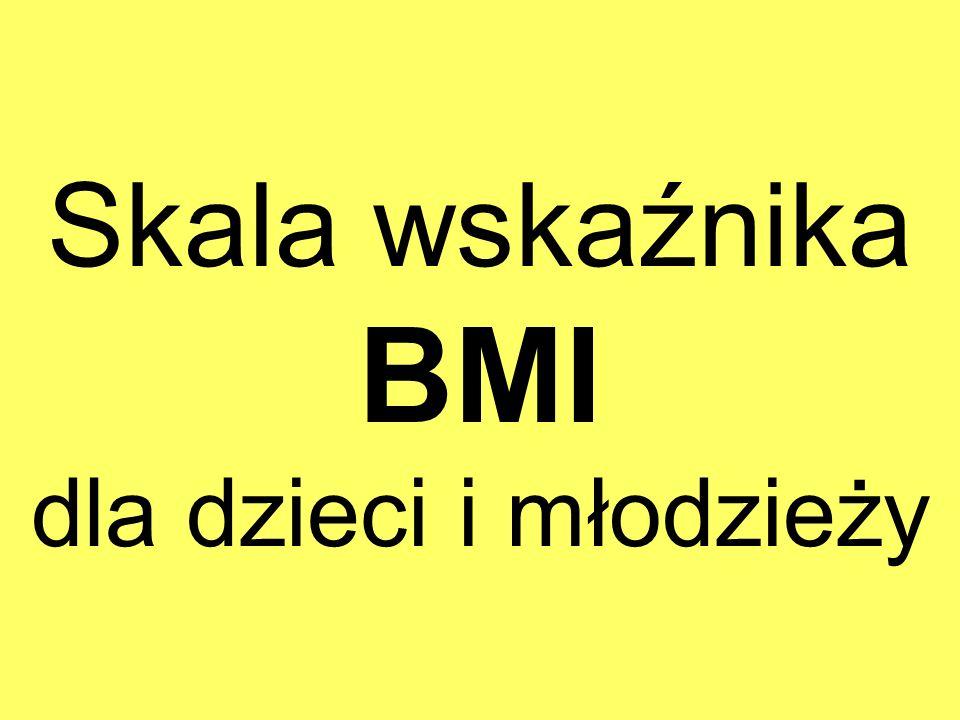 Skala wskaźnika BMI dla dzieci i młodzieży