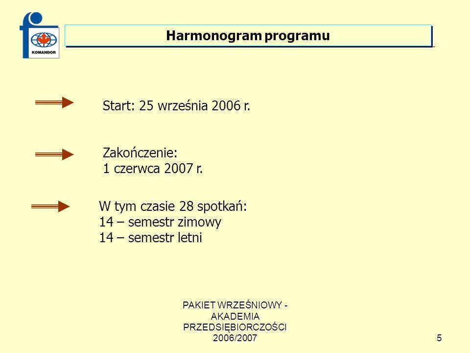 PAKIET WRZEŚNIOWY - AKADEMIA PRZEDSIĘBIORCZOŚCI 2006/2007 5 Harmonogram programu Start: 25 września 2006 r.