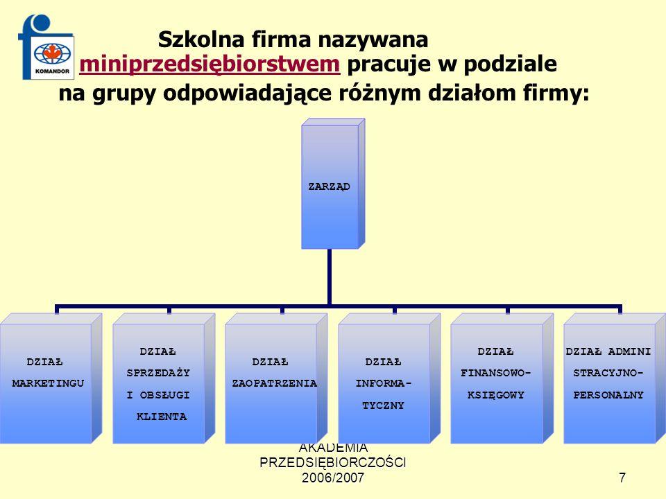 PAKIET WRZEŚNIOWY - AKADEMIA PRZEDSIĘBIORCZOŚCI 2006/20078 Każdy z etapów składa się z kilku zajęć.
