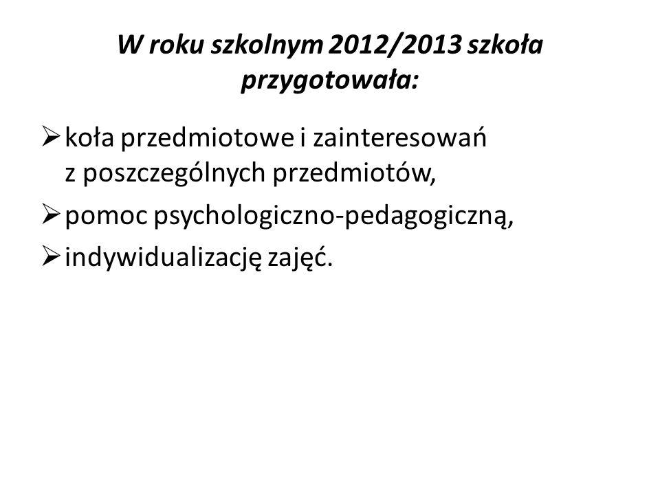 W roku szkolnym 2012/2013 szkoła przygotowała: koła przedmiotowe i zainteresowań z poszczególnych przedmiotów, pomoc psychologiczno-pedagogiczną, indywidualizację zajęć.