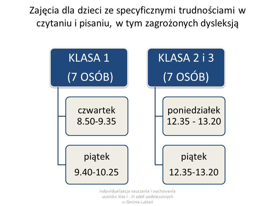 Zajęcia dla dzieci ze specyficznymi trudnościami w czytaniu i pisaniu, w tym zagrożonych dysleksją KLASA 1 (7 OSÓB) czwartek 8.50-9.35 piątek 9.40-10.25 KLASA 2 i 3 (7 OSÓB) poniedziałek 12.35 - 13.20 piątek 12.35-13.20 Indywidualizacja nauczania i wychowania uczniów klas I - III szkół podstawowych w Gminie Lubień