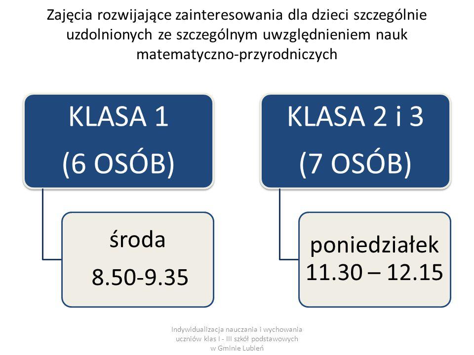 Zajęcia rozwijające zainteresowania dla dzieci szczególnie uzdolnionych ze szczególnym uwzględnieniem nauk matematyczno-przyrodniczych KLASA 1 (6 OSÓB) środa 8.50-9.35 KLASA 2 i 3 (7 OSÓB) poniedziałek 11.30 – 12.15 Indywidualizacja nauczania i wychowania uczniów klas I - III szkół podstawowych w Gminie Lubień