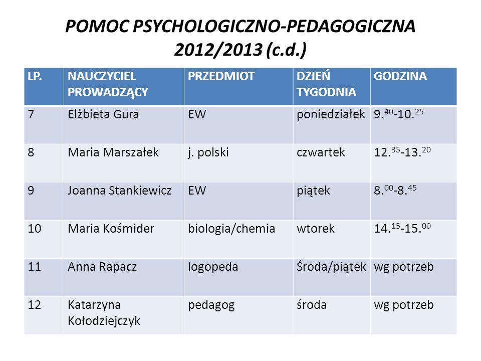 POMOC PSYCHOLOGICZNO-PEDAGOGICZNA 2012/2013 (c.d.) LP.NAUCZYCIEL PROWADZĄCY PRZEDMIOTDZIEŃ TYGODNIA GODZINA 7Elżbieta GuraEWponiedziałek9.