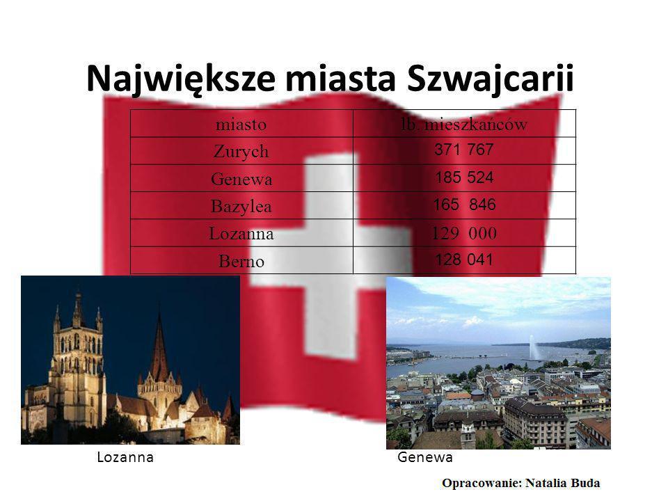 Położenie geograficzne Szwajcarii Szwajcaria jest państwem le ż ącym w środku Europy. Powierzchnia kraju wynosi 44 290 km2 i nie posiada dostępu do mo